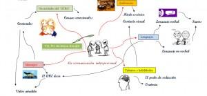 1021_Comunicacion_interpersonal