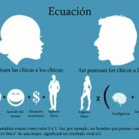 Hombres y mujeres ¿Somos iguales?